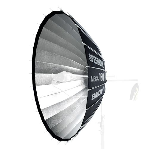 SPEEDBOX MEGA-160 *Wide Type* Mega Line / STROBE SOFTBOXSMDV